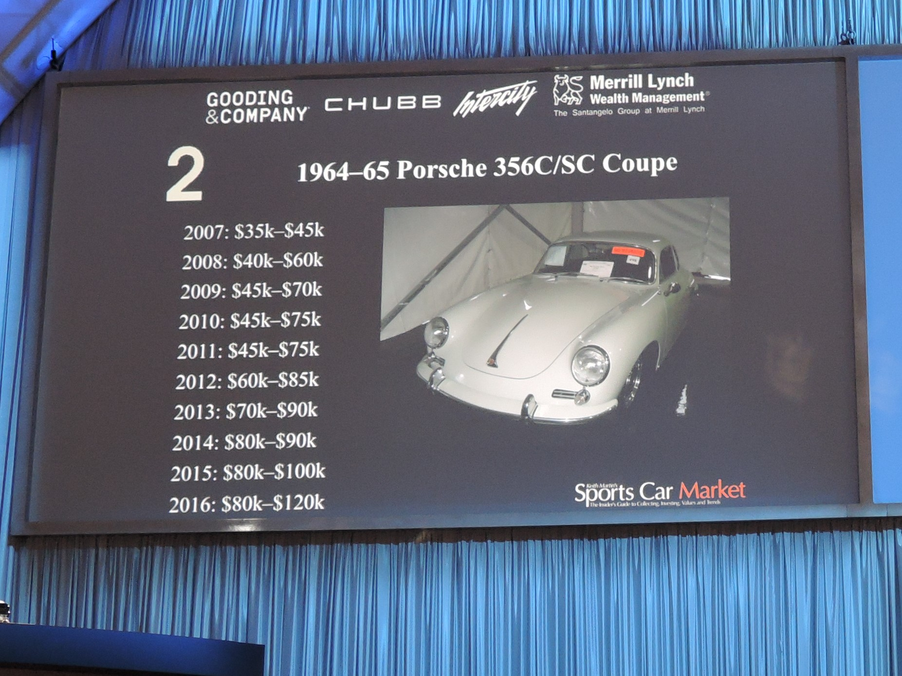 Porsche 356C/SC Coupe; Monterey 2016; Sports Car Market Insider's Seminar and Auctions