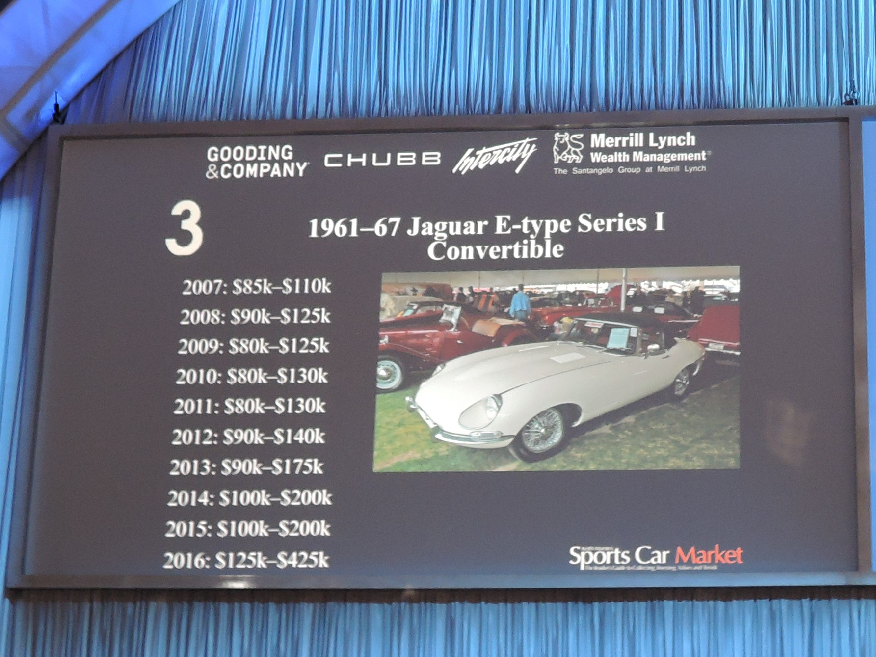 Jaguar E-Type Series i Convertible - Monterey 2016; Sports Car Market Insider's Seminar and Auctions
