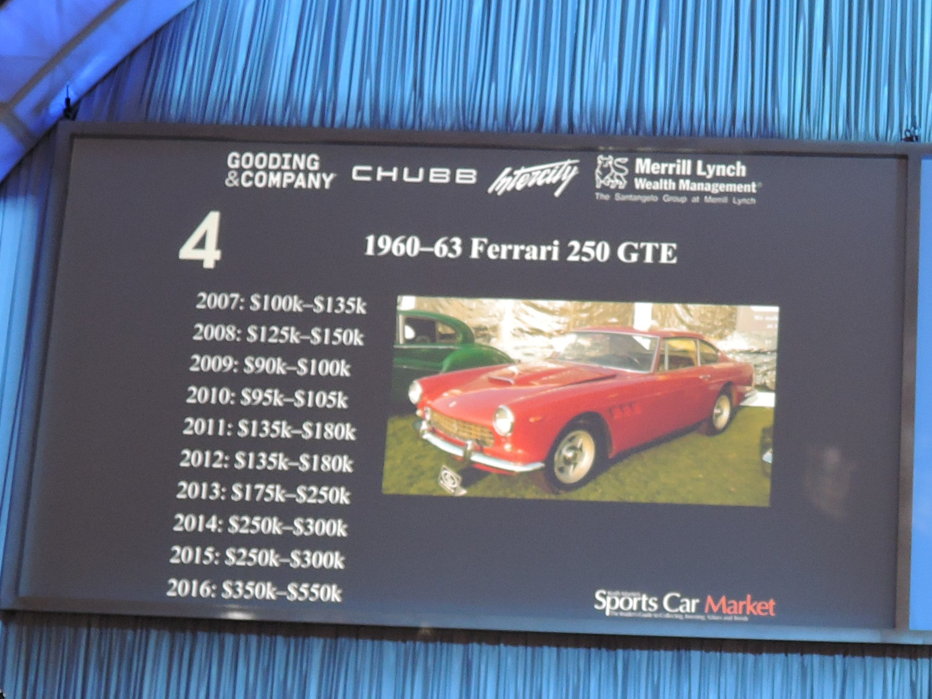 Ferrari 250 GT/E; Monterey 2016; Sports Car Market Insider's Seminar and Auctions