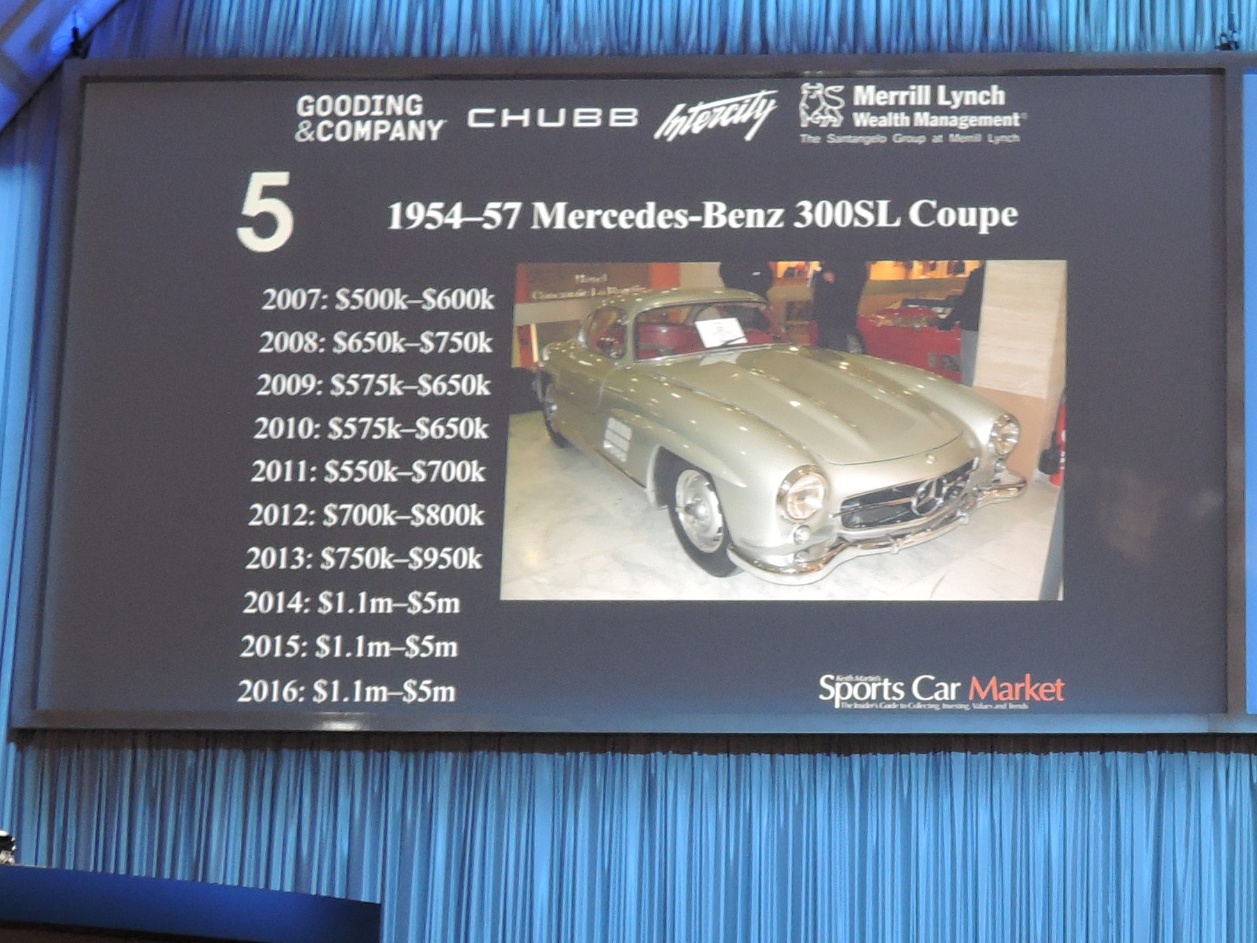 Mercedes-Benz 300SL Coupe; Monterey 2016; Sports Car Market Insider's Seminar and Auctions